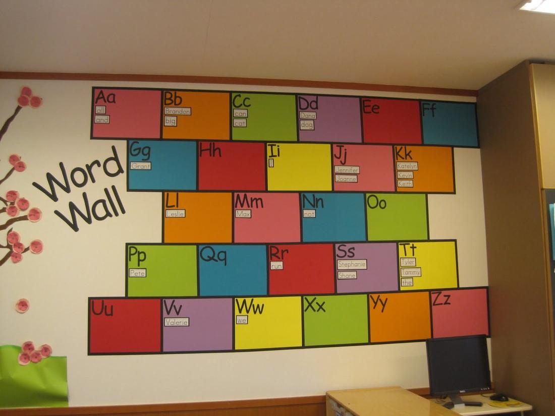 Word Wall Vocabulary And Fluency Classroom Strategies